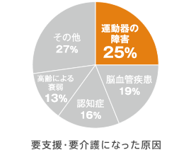Chart_healthspan_021